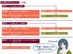 Flow_komachi.jpg